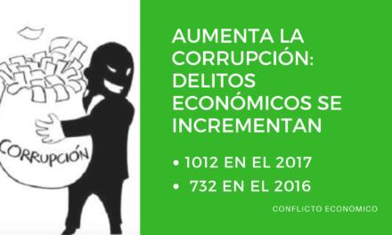 Aumenta la corrupción. Delitos económicos se incrementan