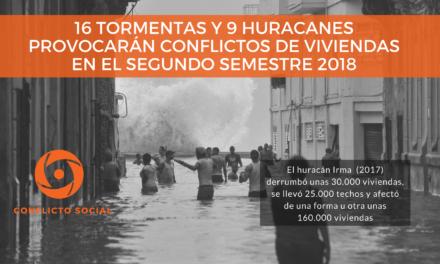 16 TORMENTAS Y 9 HURACANES PROVOCARÁN CONFLICTOS DE VIVIENDAS EN EL SEGUNDO SEMESTRE 2018
