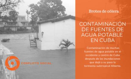 CONTAMINACIÓN DE FUENTES DE AGUA POTABLE EN CUBA