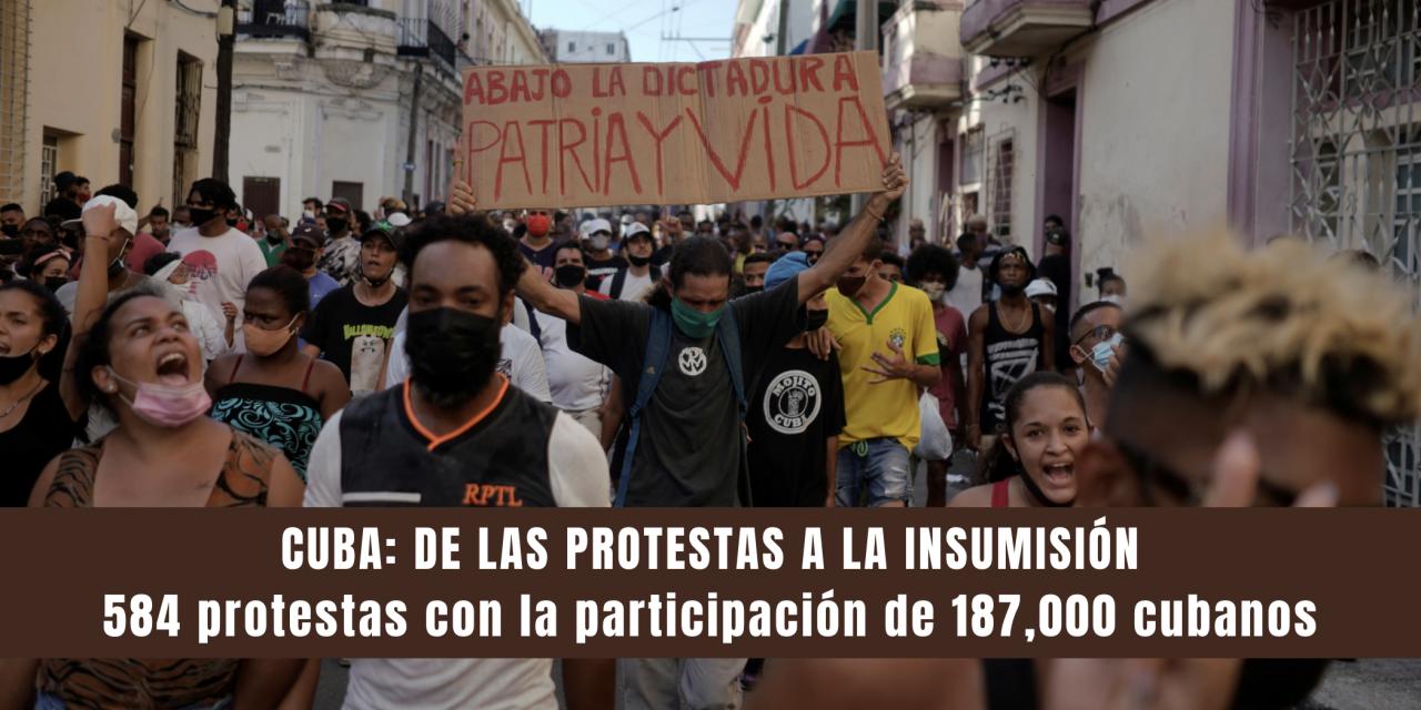 CUBA: DE LAS PROTESTAS A LA INSUMISIÓN: 584 protestas con la participación de 187,000 cubanos